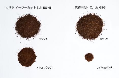 コーヒーミル比較 メッシュ 微粉