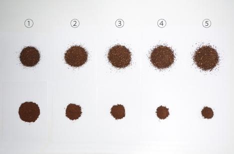 コーヒーミル フジローヤル-みるっこDX-R-220-19-メッシュと微粉